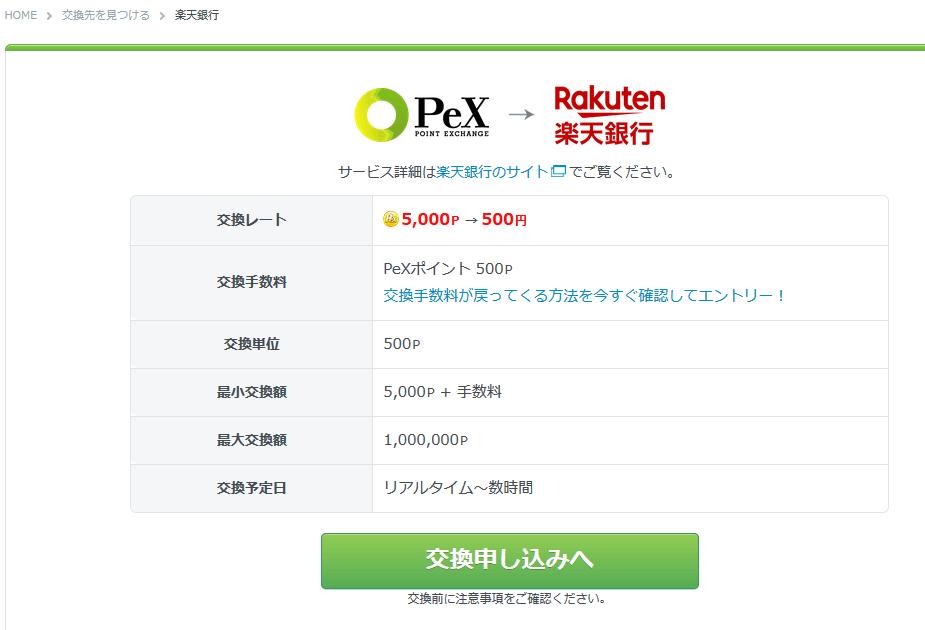 PeXで銀行振り込みのやり方